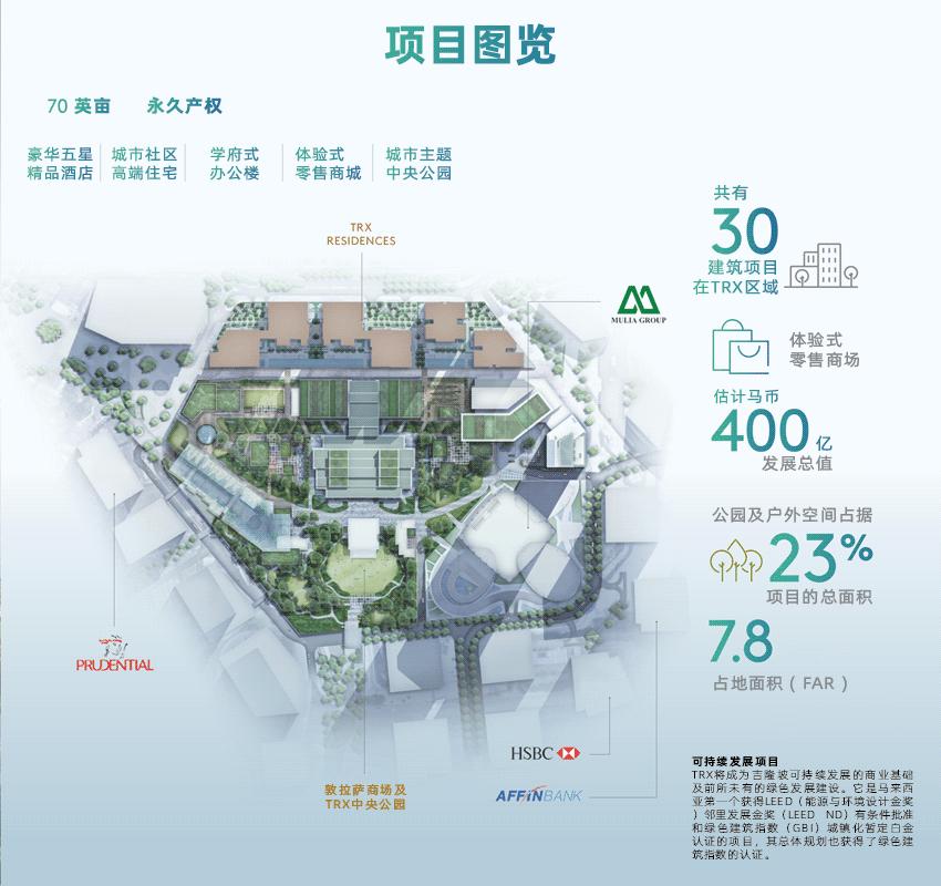 TRX 项目图览